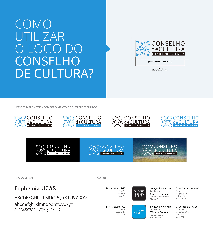 Manual logos CC